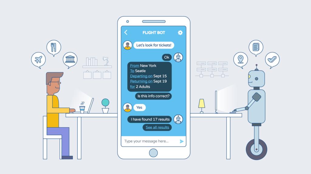 Hình ảnh minh họa về Chatbot