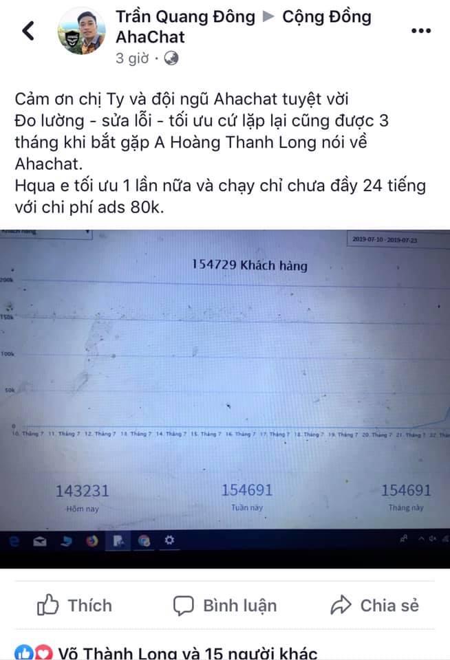 Ứng dụng Chatbot Viral kéo hơn 150k khách hàng nhắn tin với Fanpage trong 24h
